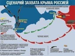 Что будет, если Россия решит отобрать Крым у Украины