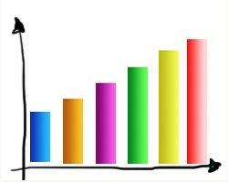 Доходы от рекламы в СМИ все больше привлекают крупных инвесторов