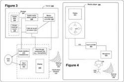 iPod и iPhone могут получить функции прослушивания и записи внешних звуков