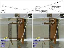 Создано простое маскирующее приспособление на основе нанотрубок