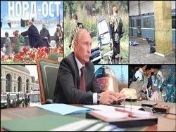 ИноСМИ: Россия как пример для Грузии?