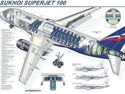 "Контракт на на поставку лайнеров ""Суперджет-100"" сорван"