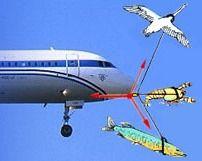 Три авиапартии. На чем мы будем летать через пять лет