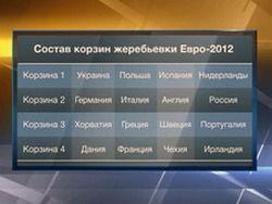 """Евро-2102: РФ в """"корзине"""" с Германией, Италией и Англией"""