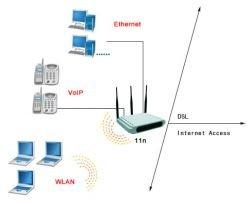 802.11n хорош настолько, что способен вытеснить Ethernet