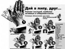 "КГБ и кооператив ""Озеро"" присягнули на верность Путину"