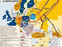 Энергетические игры прибалтийских стран