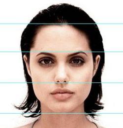 Генетические заболевания диагностируются по чертам лица