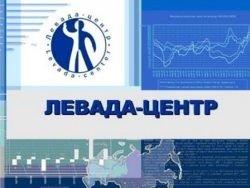 """Ответ """"Леваде"""" и ВЦИОМу о политических симпатиях"""