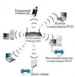 Телевещатели начали борьбу против беспроводных сетей