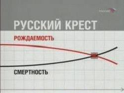 Статистические итоги путинского десятилетия