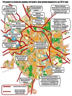 Москва станет фактически другим городом