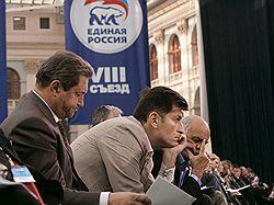 Перспективы Владимира Путина