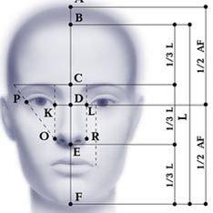 Ученые рассекретили любителей симметричных лиц