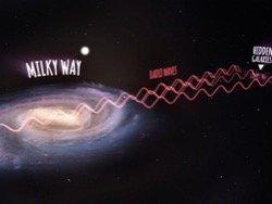 За Млечным Путем обнаружены неизвестные галактики
