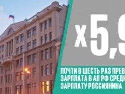 Сколько получают чиновники и россияне в целом