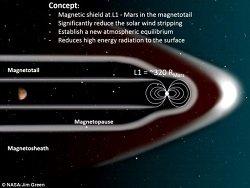 В NASA решили проложить туннель до Марса