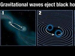 Впервые обнаружен гравитационный выброс гигантской черной дыры из центра галактики