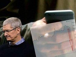 Как Apple нанес партнеру убытки в сотни миллионов долларов