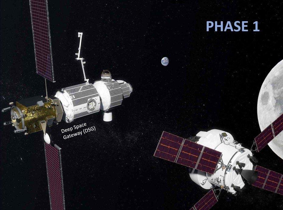 Пилотируемая программа НАСА на следующее десятилетие приобретает официальные очертания