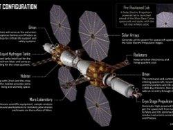 Lockheed Martin показала план марсианской орбитальной станции и спускаемого аппарата