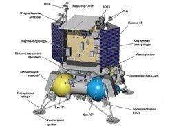 """Луна-25 получит """"световой маяк"""""""