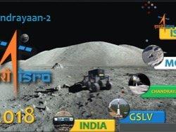 Описание миссии Chandrayaan 2