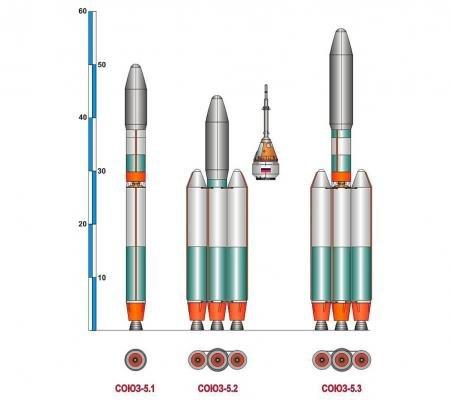 """Испытания двигателя для ракеты-носителя """"Союз-5"""" запланированы на 2019 год"""