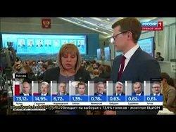 """""""Технология лжи на выборах президента России"""""""