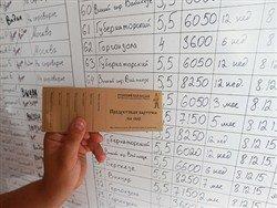 В России приготовились вернуть продуктовые карточки