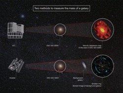 """Очень Большой Телескоп и """"Хаббл"""" помогли проверить теорию относительности"""