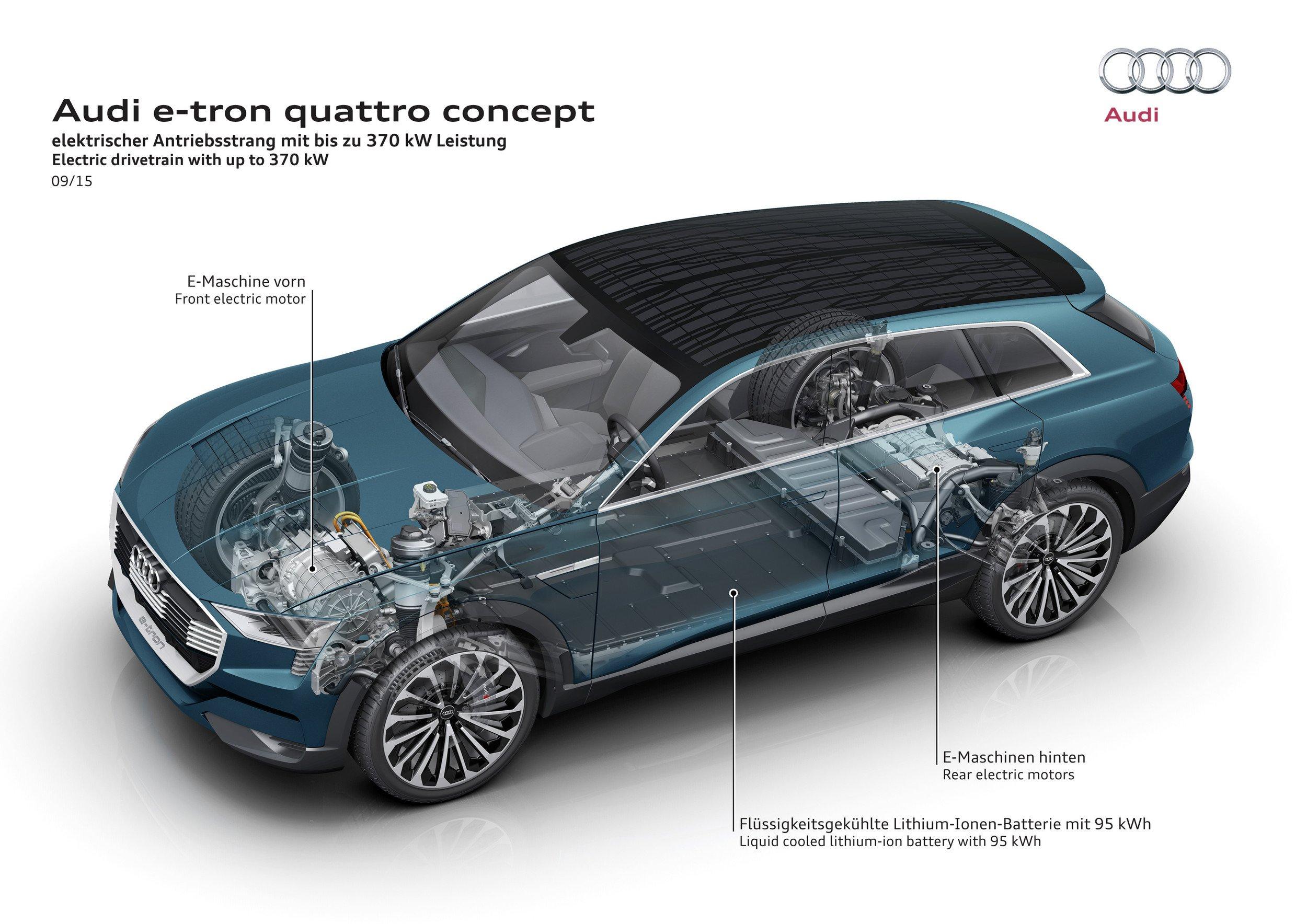 Серийный Audi E-Tron дебютирует 17 сентября