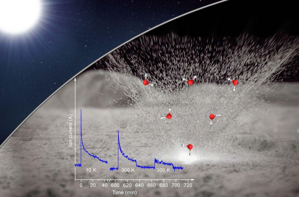 Вода на Луне формируется под действием солнечного ветра и микрометеоритов