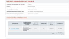Вопрос дня: кому купили на казенные деньги надувной пенис за 471 тысячу рублей?