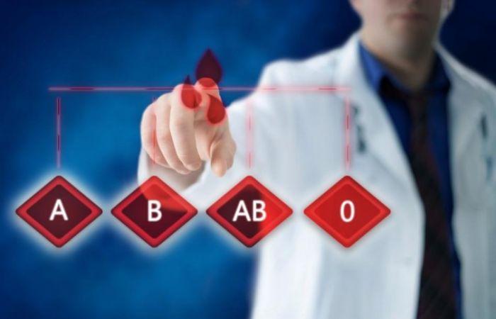 Рак желудка группа крови thumbnail