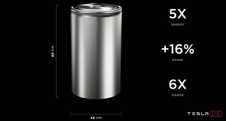 Новый аккумулятор Tesla: в 6 раз мощнее и в 5 раз больше по емкости