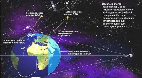 "С ""Байконура"" стартовала ракета ""Союз"" со спутником ""Арктика-М"""